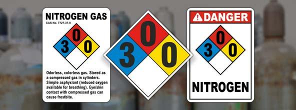 NFPA 704 Nitrogen Signs