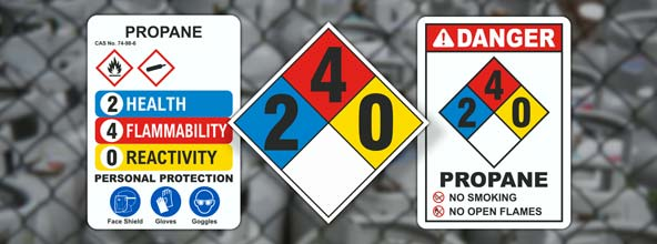 NFPA 704 Propane Signs