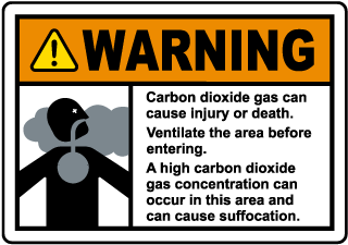 Warning Carbon Dioxide Gas Concentration Sign