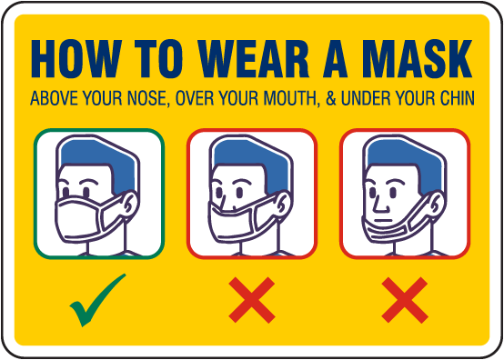 How To Wear A Mask Sign