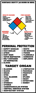 NFPA Secondary Container Label