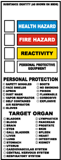 Secondary Container Label