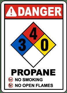 NFPA Propane 3-4-0 Sign