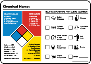 NFPA PPE Required Container Label