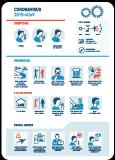 Coronavirus Recognize the Symptoms Sign