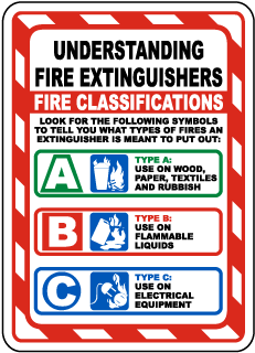 Understanding Fire Extinguishers Fire Classifications Look For The Following Symbols.. Sign