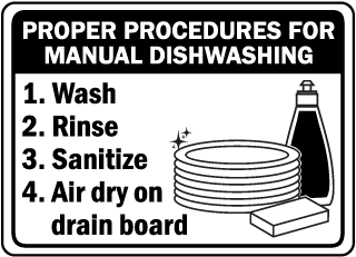 Proper Procedures For Manual Dishwashing 1. Wash 2. Rinse sign