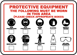 The Following PPE Must Be Worn Sign