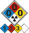 Custom NFPA 704 Diamond