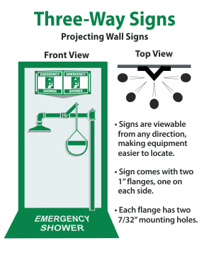 3 Way Signs - Wall Projection Signs
