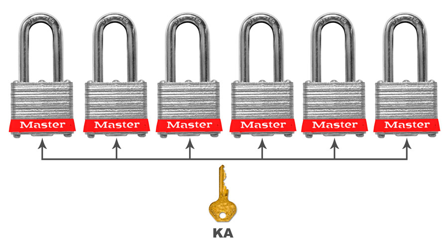 Master Lock Red Keyed Alike Steel Padlock 3KARED C3821