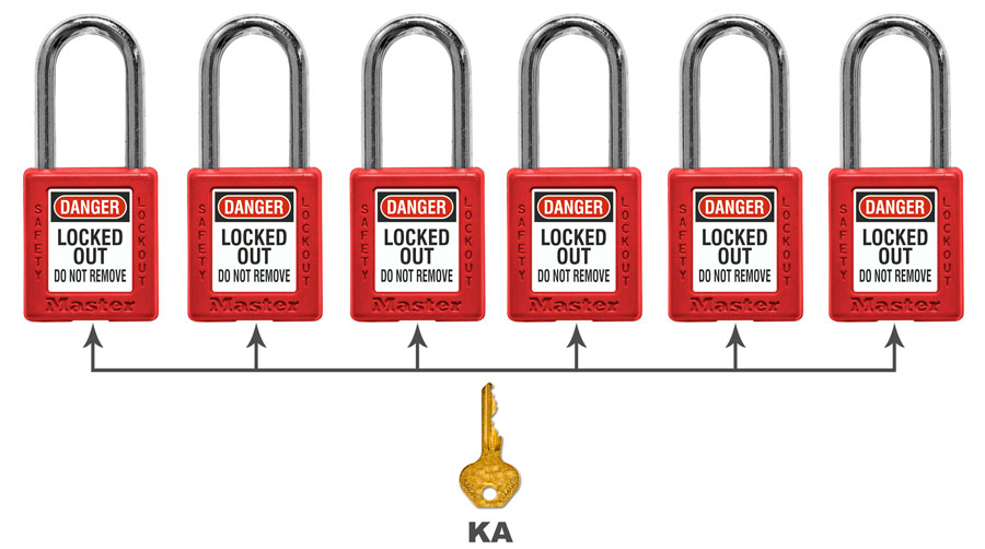 410 Thermoplastic Safety Padlock Series 410RED C3865