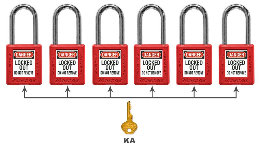Master Lock 410 Thermoplastic Safety Padlock Series 410RED C3857