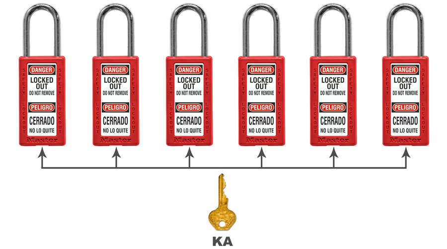 Bilingual Keyed Different Safety Padlock 411RED C3879