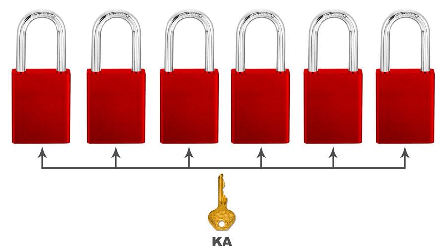 Master Lock Red Keyed alike Steel Padlock 6835 C3821