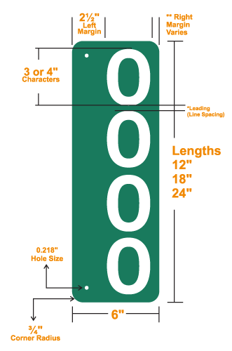 Specification of vertical 911 signs