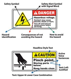 ANSI Safety Label Format