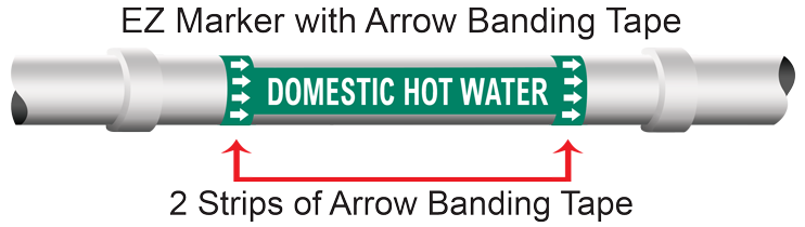Tape and Arrow