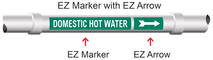 EZ Marker with Arrow Banding Tape