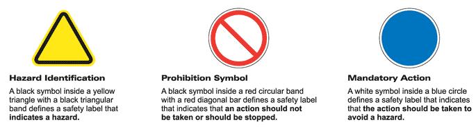 Custom Iso Hazard Symbol Label C1808 By Safetysign