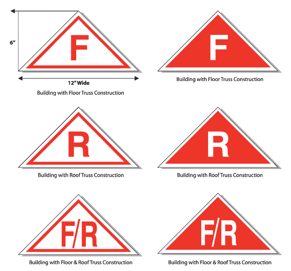 New York Truss Construction Signs