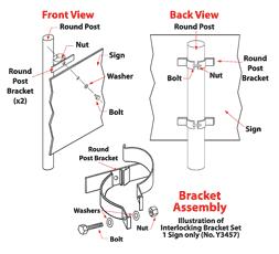 Round Post Installation Guide