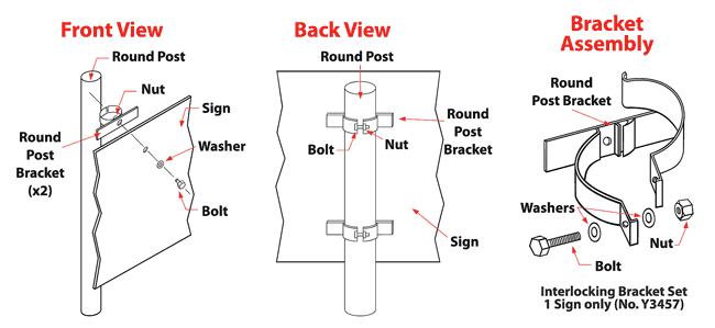 Round Post Installation Guide