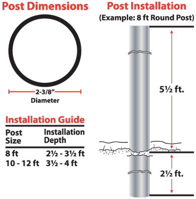 Round Post Installation