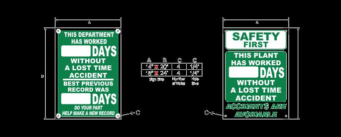 Safety Scoreboards Configuration