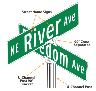 official street name sign with optional prefix and suffix