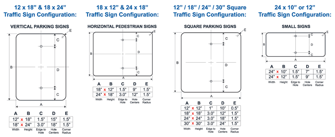 Traffic Signs Configuration