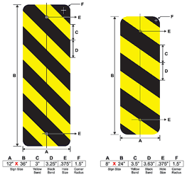 Delineator Signs Configuration