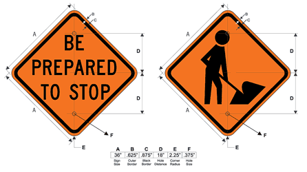 Road Construction Traffic Signs Configuration