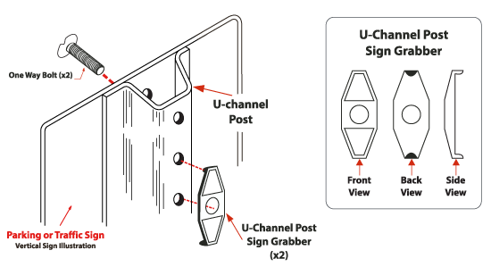 U Channel Post Tamperproof Sign Mounting Hardware Y4903