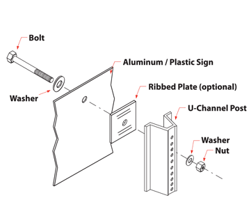 U-channel Post Mounting