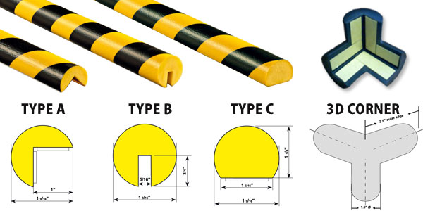 Different types of bumper guards