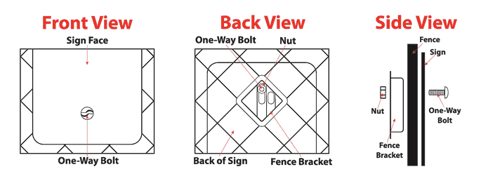 2in Fence Sign Mounting Kit