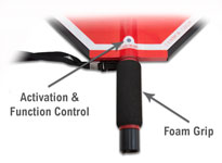 Features of the hand held sign