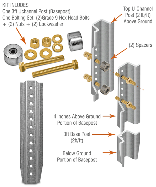 Safety Splice Installation