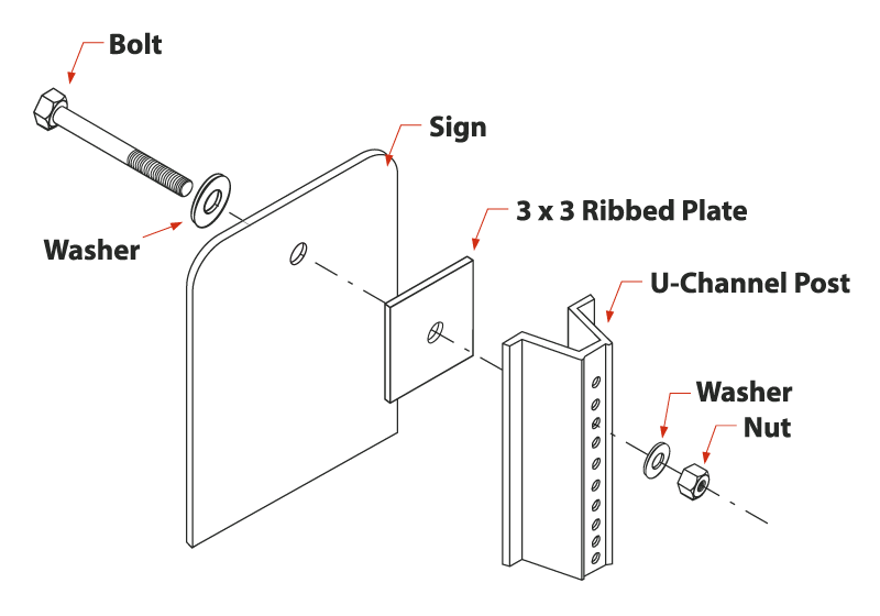 Sign Mounting Hardware Diagram