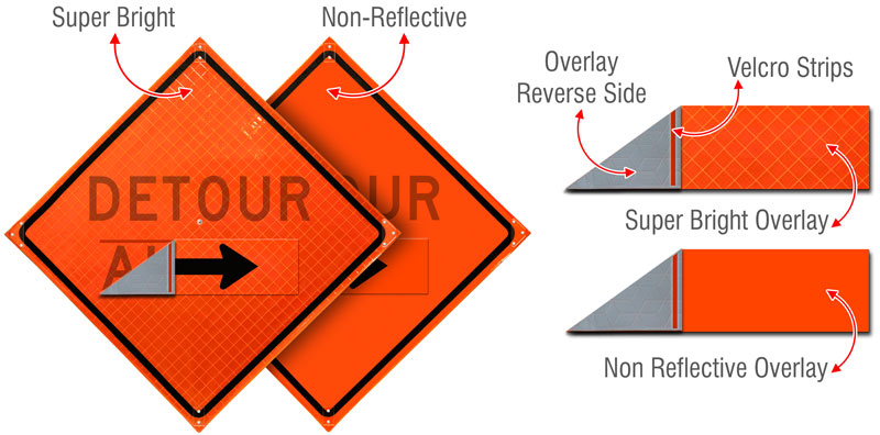 Roll-up sign overlay
