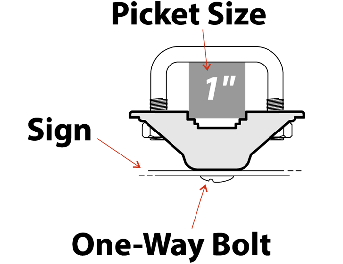 Diagram of the fence bracket