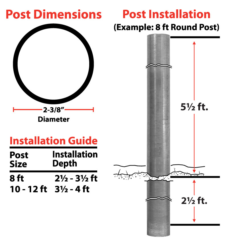 2-3/8 inch Round Post Installation