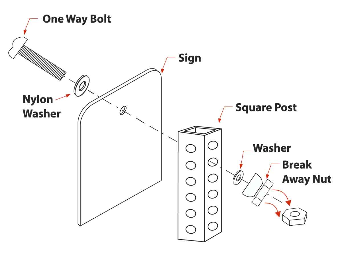 Tamper Resistant Square Post Mounting Hardware