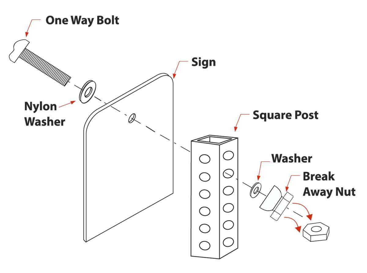 Tamper Resistant Square Post Mounting Hardware