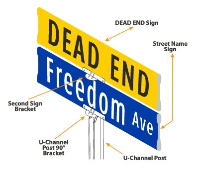 Dead End Sign Mounting