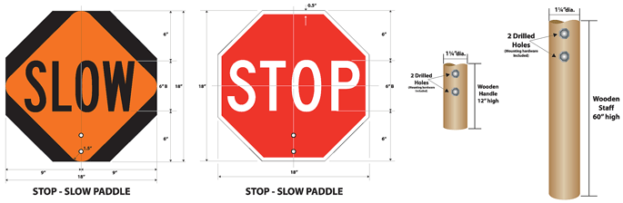 Stop Paddles Configuration