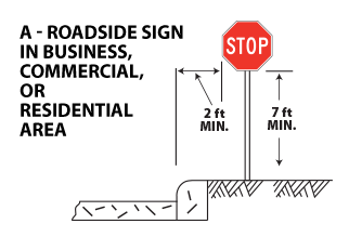 Examples of where to mount stop signs