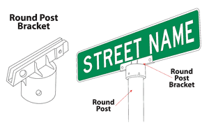 SafetySign.com Street Name Signs