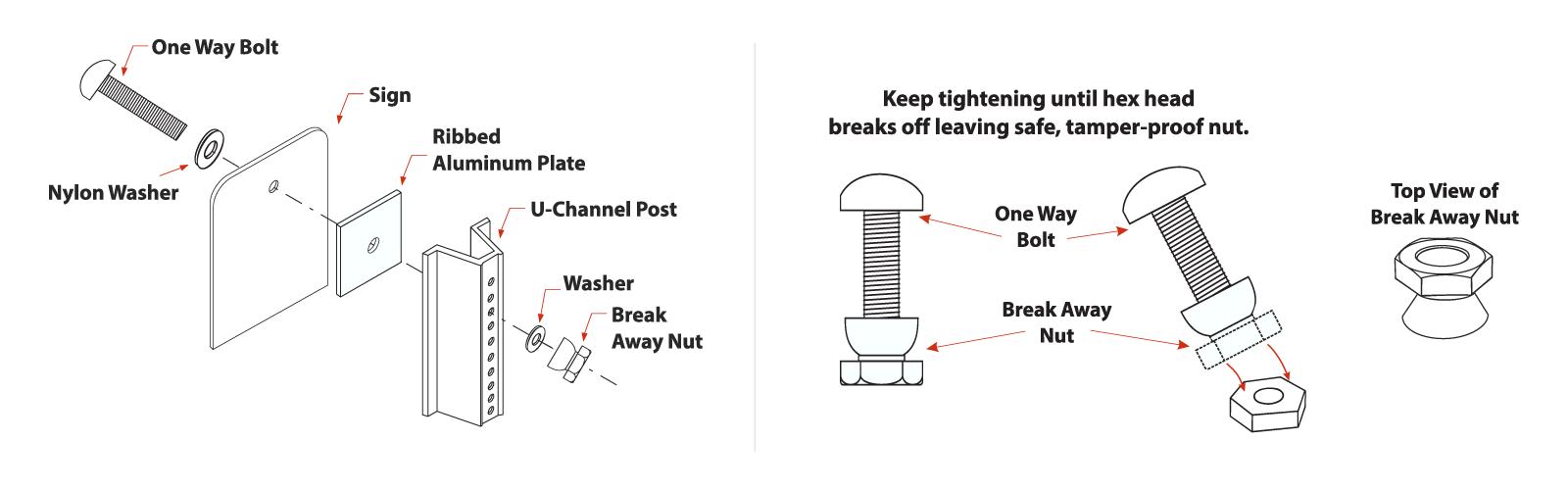 Tamper resistant sign mounting hardware